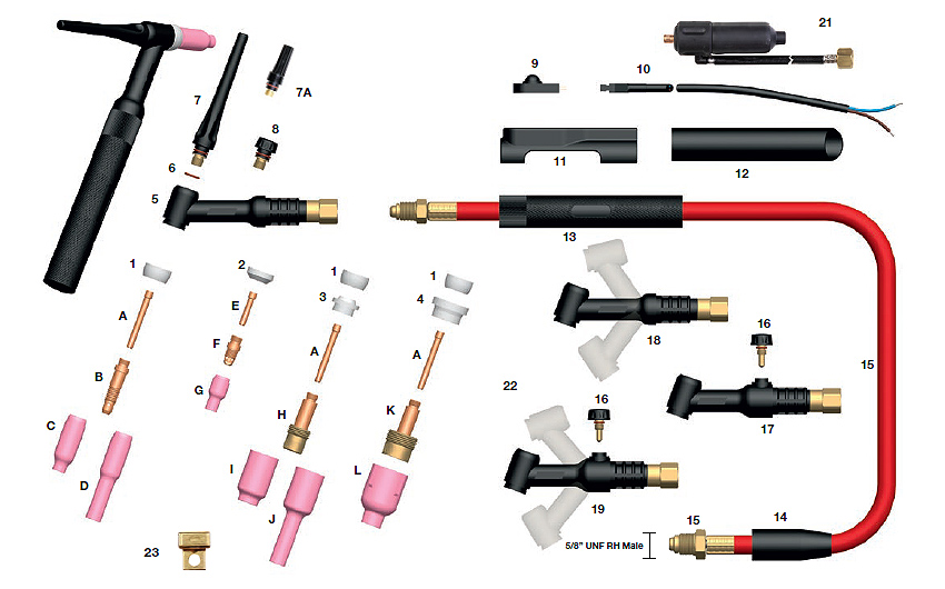 Linde-Style-Tig-Torch-Packages-WP26
