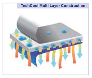 TechCool-Multi-Layer-Construction