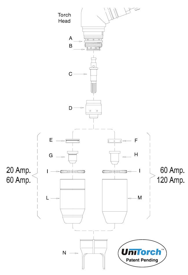 Torch-EL-60-Hand-Machine