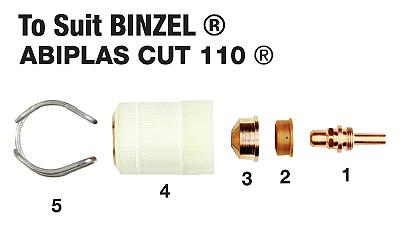 binzel_ABIPLAS-CUT-110