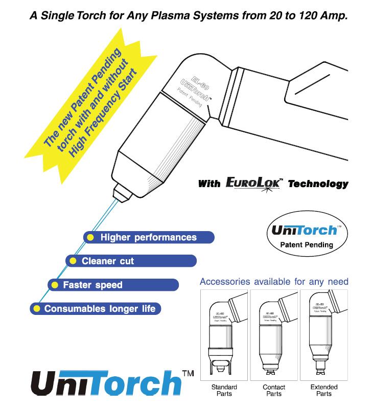 unitorch_ad1
