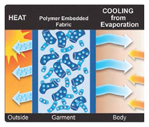 Evaporative-Cooling-Technology