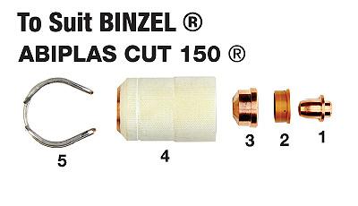 binzel_ABIPLAS-CUT-150