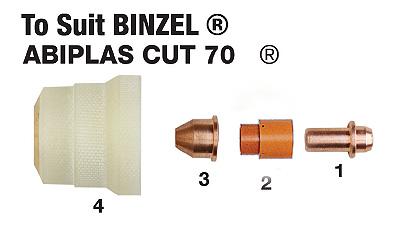 binzel_ABIPLAS-CUT-70